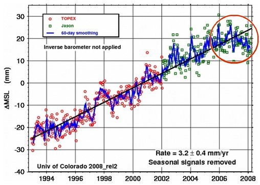 University of Colorado, Global Mean Sea Level 2008, Rel.2