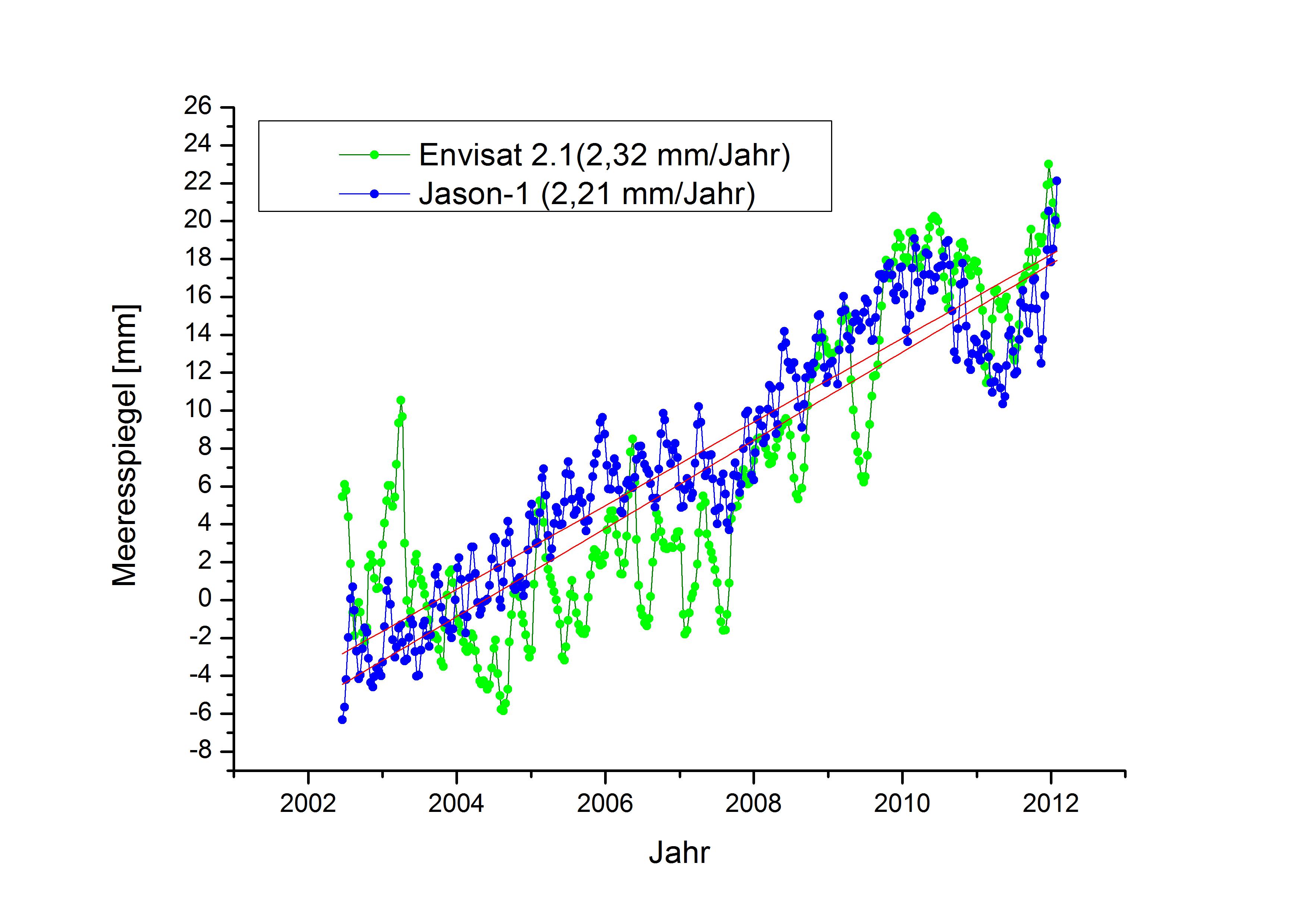 Klima - EIKE - Europäisches Institut für Klima & Energie