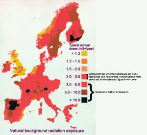 Diese Karte zeigt die natürliche Hintergrundstrahlung in Europa. Würde man die 1 mSv/Jahr Grenze auch bei uns einführen, wäre der allergrößte Teil unseres Kontinents damit auf einen Schlag per Definition unbewohnbar.