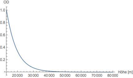 atmosphärische grenzschicht berechnen