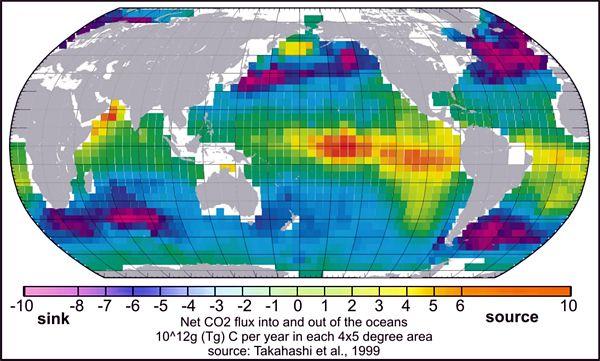 oceanflux