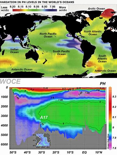 pH-Oceans