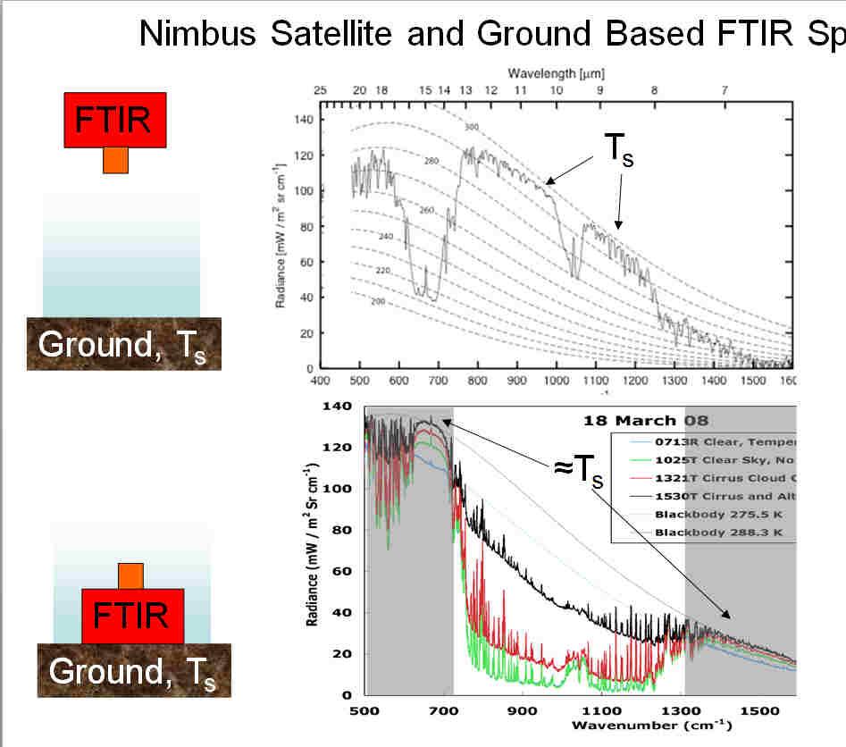 satellite-ground-ftir2