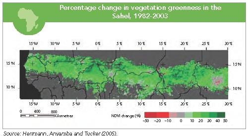 Greenness-sahel-report-1982-2003-tr
