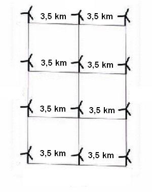 Wind-Grid-3,5km