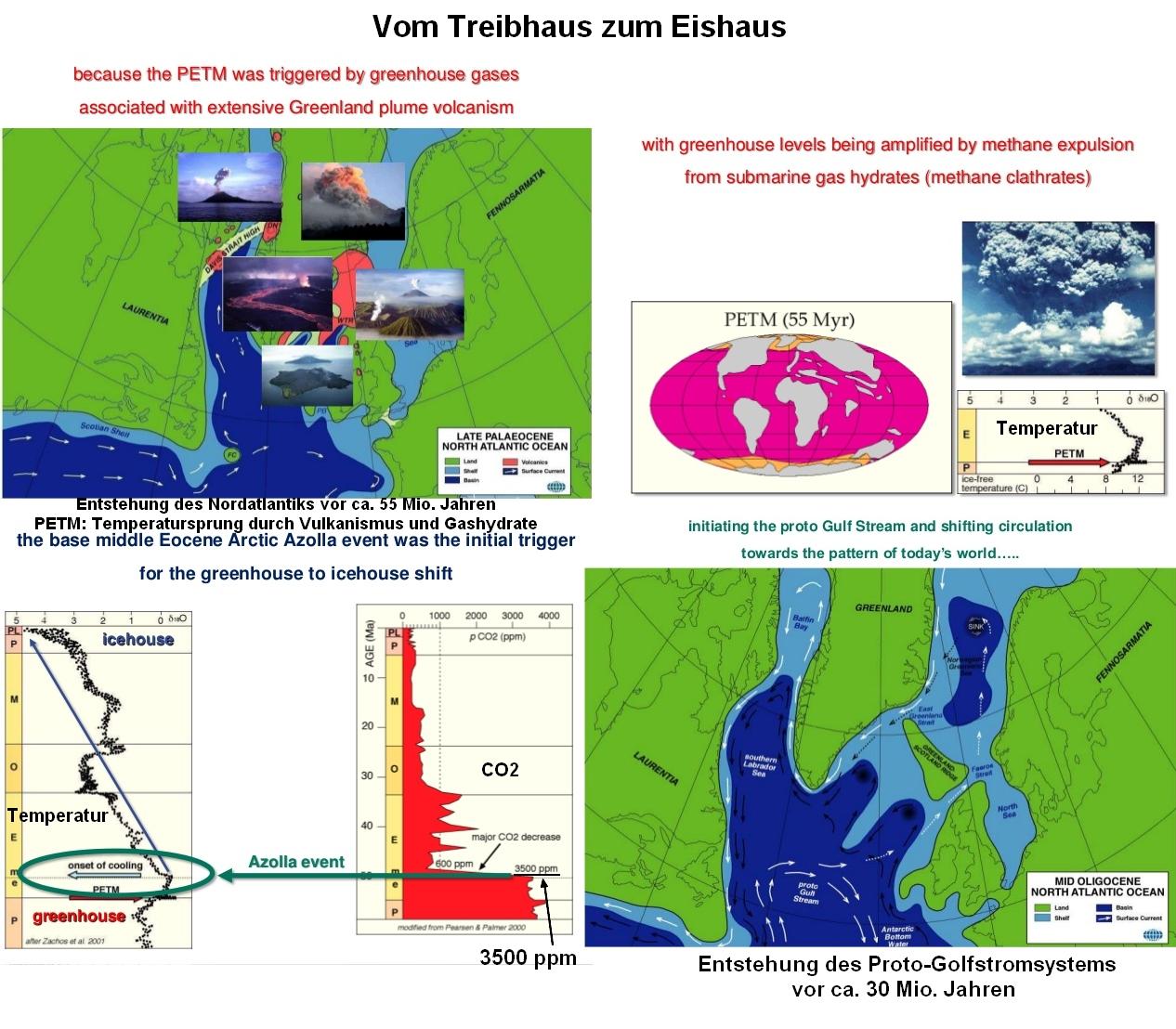Search Results for: Arktis - EIKE - Europäisches Institut für Klima ...