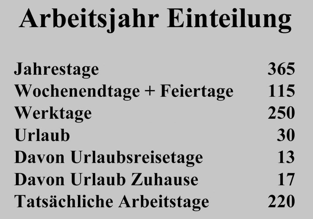 Bild 4. Typische Einteilung des Jahres für einen deutschen Arbeitnehmer