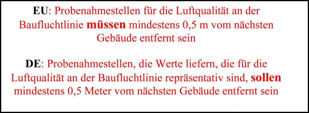 Microsoft Word - BestimmungsVergleich2