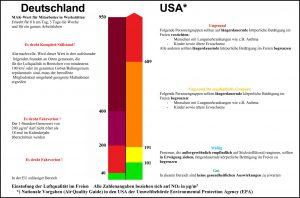 Microsoft Word - VergleichDeutschlandUSA