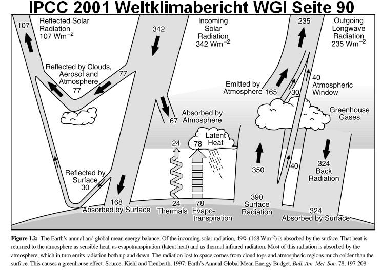 IPCC-THE