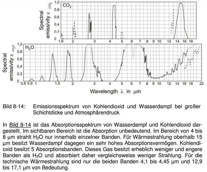 Gasstrahlung2