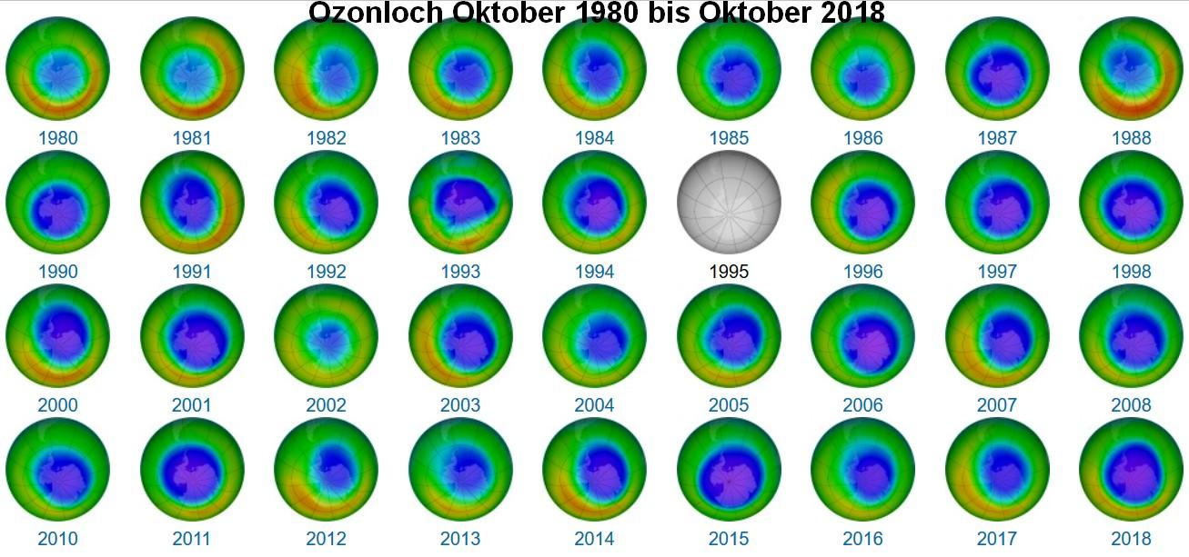 Ozonloch2018
