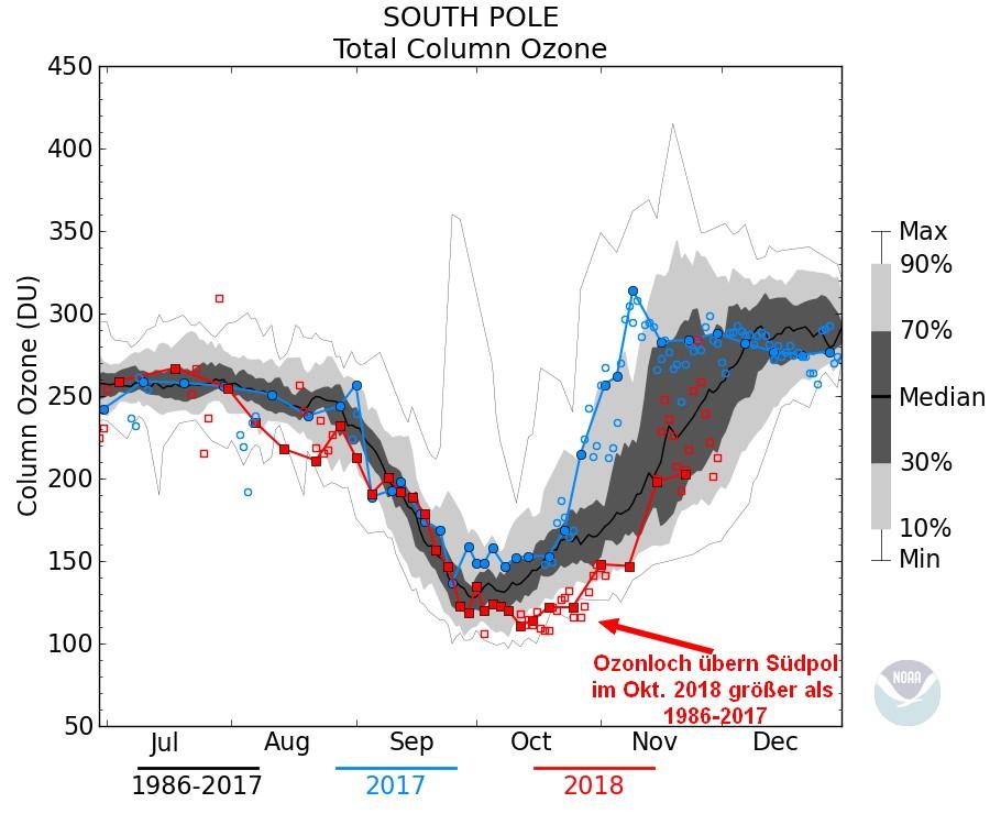 Ozonloch2018bjpg