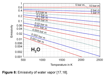 ecosystem-ecography-emissivity-water-S5-012-g008