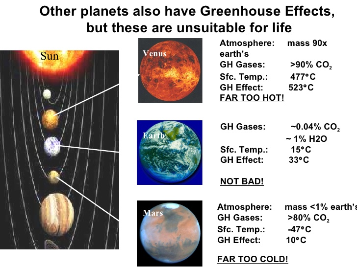 greenhouse-effect-uae-teacher-9-728