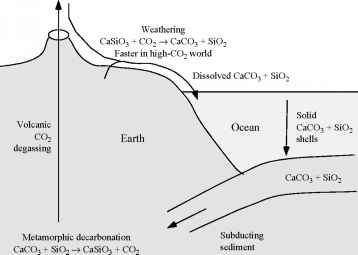 757_70_63-silicate-weathering-climate-change